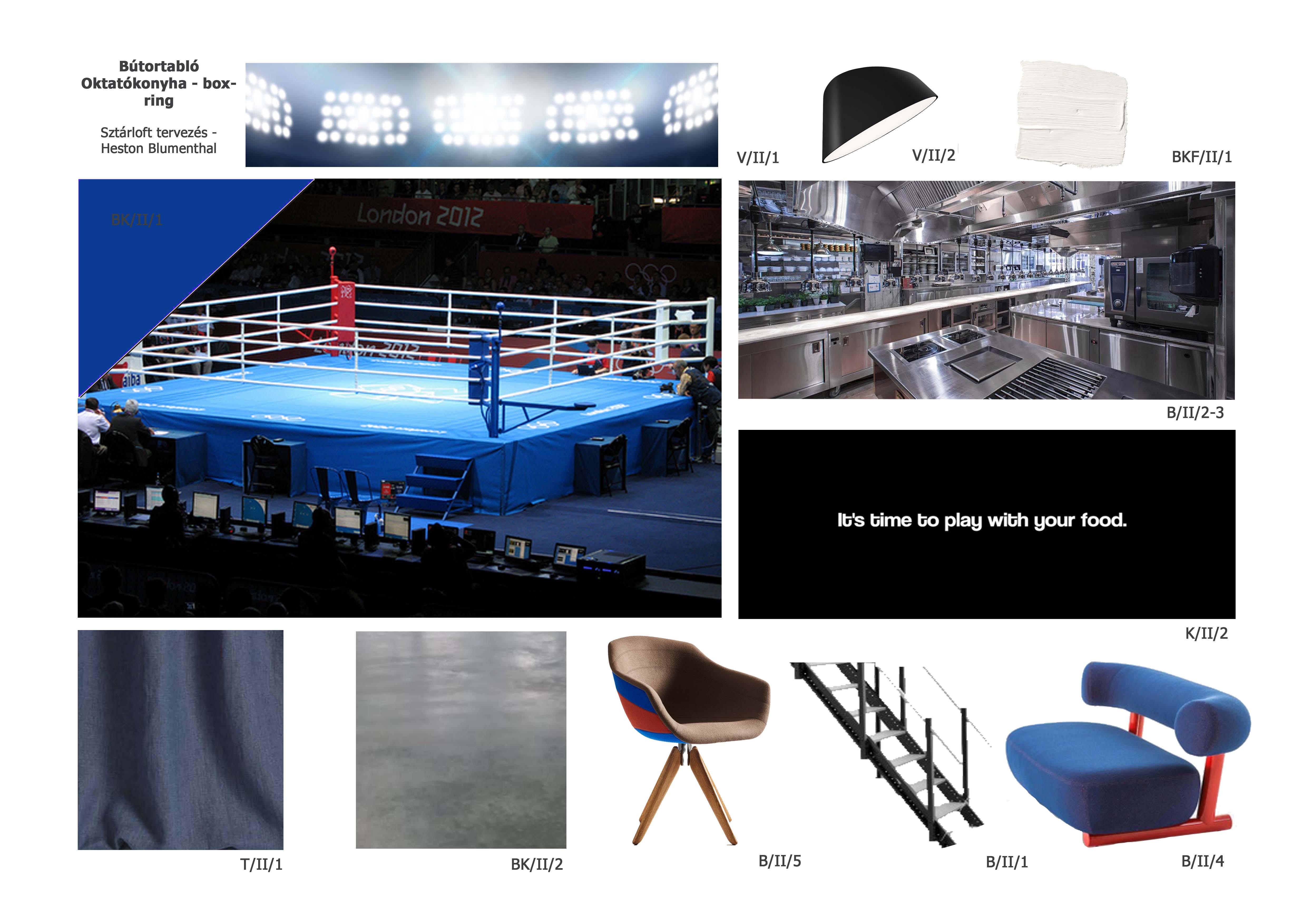Bútortabló Boxring és oktatókonyha, Farkas Anita, Krea